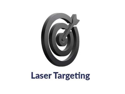 Laser-Targeting